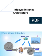 Infosys Intranet - Knowledge Management