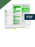 Cronograma_Eng_Amb_Quimica_20142 (1).docx