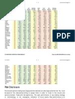 End of Week 42 2014national Stock Exchange Futures Short