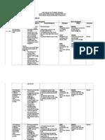 Rpt Math f1 2014 (Bm_pbs) Terkini