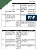 tabla serigrafía.pdf