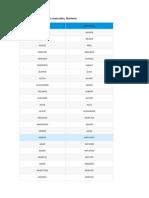 Liste de prenoms masculins.docx