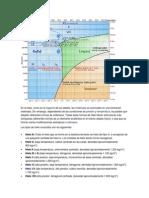 Diagrama de fases del agua.docx