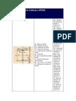Tabela de Perfis Soldados SÉRIE CS.docx