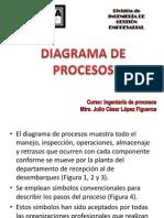 DIAGRAMAS_DE_PROCESOS.pdf