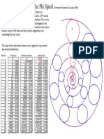 Fibonacci Sequence in the Phi Spiral