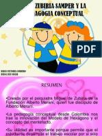 Zubiria- G02.pptx