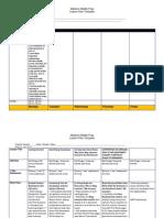 group plan week of oct 20-24