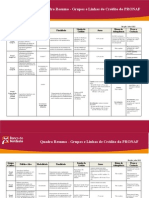 PRONAF - tabela_dos_grupos_07_2013.pdf