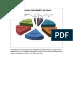 controles de niños en edad ultimo grafico.docx