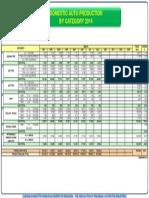 bycat_prod_janaug14.pdf