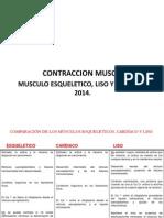 contraccion muscular fisiologia 2014_Prof. Silvia Bonilla.pdf