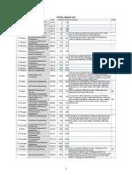 CS-Elec Specific List