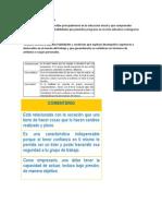 Características Empresario.docx