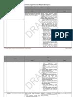 Draft Tata Cara Pelaksanaan PBJP