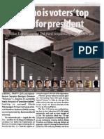 Aquino is Voters Top Choice