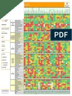 Ehci 2013 Index Matrix a3