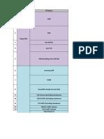 KPI Mapping Phase5 v1