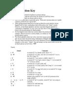 Pronunciation Key.doc