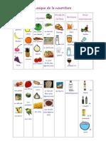 Lexique de la nourriture.docx
