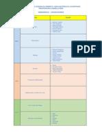 PSICOLOGIA DO DESENVOLVIMENTO - seminários.docx
