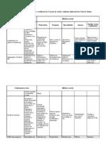 Tabela-matriz_-_novo_curso Minha