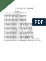CNS - 光伏元件 (電工法規)清單.doc