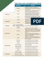 Rol ANS.pdf