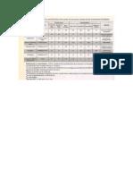Farmacología.docx