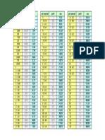 Tabela Polegada-Milímetro.pdf