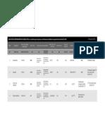 seleccion de respiradores.pdf