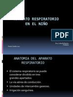 SEMIOLOGIA DEL APARATO RESPIRATORIO.ppt