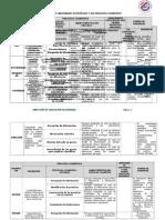 CUADRO DE CAPACIDADES ESPECIFICAS Y PROCESOS COGNITIVOS.doc