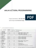 Arch Programming