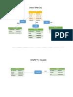 Actividad 2. Modelo jerárquico y de red.pptx