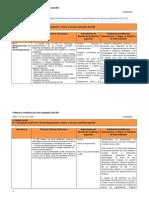 tarefa 5 - Tabela D1 (30 Nov.- 6 Dez.)