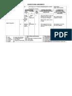 Student Risk Assessment Form