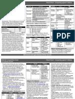 Tableau Cheat Sheet 25 Feb 2014 p (1)
