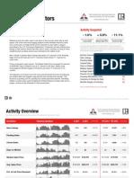 GBRAR Monthly Market Indicators 09/2014