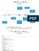 timeline of literacy