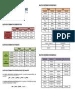 Artículos y adjetivos determinativos-1.pdf