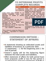 Calculating Profit or Loss Under Incpmplete Records Scenario-good