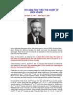 63966rickhouckchart.pdf