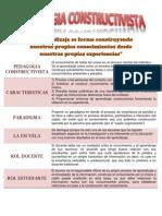 documento sintesis.docx