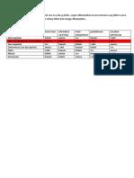 tugas laporan genetika.docx