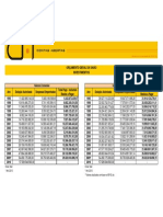InvestimentosFHCLula_CA_261209.pdf
