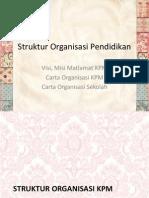 Struktur Organisasi Pendidikan