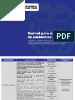Manual  Control para el manejo de sustancias químicas CCITE.pdf