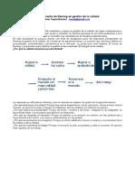 pensamiento-deming-gestion-calidad.doc