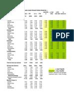 WWSEnergyPolicy Spreadsheet
